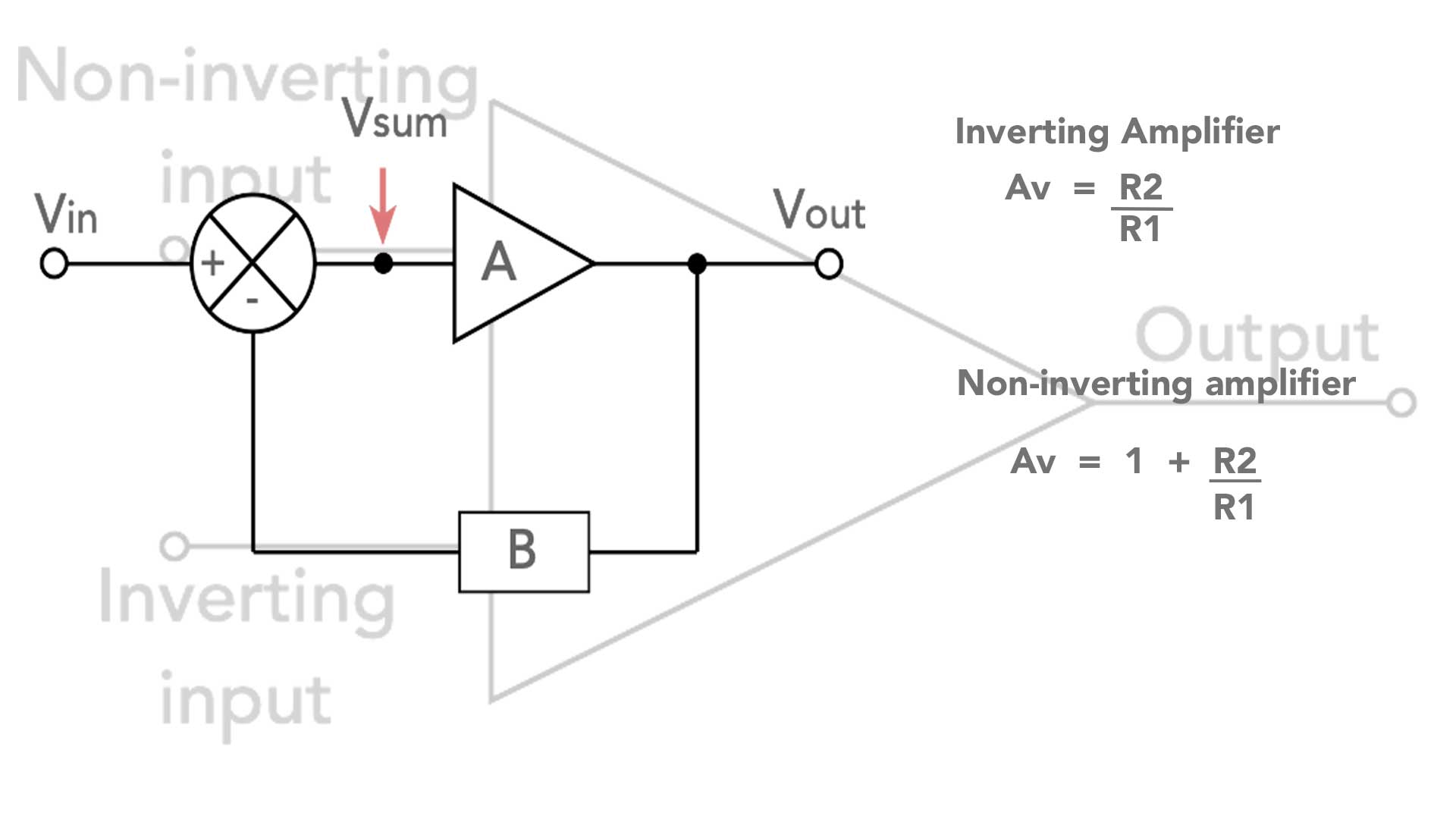 A Multiple Feedback Filter Using Differential Low Pass Filter Schematic Circuit