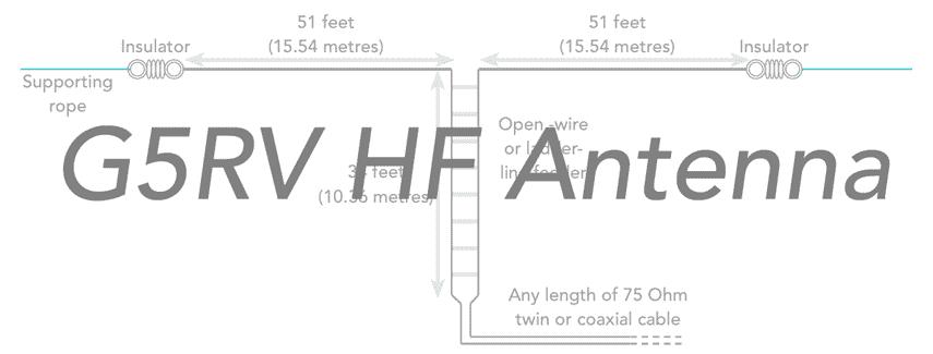 Antena HF multibanda G5RV para operación de radioaficionado / radioaficionado
