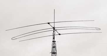 Typical HF directional Yagi antenna used for communications using ionospheric propagation