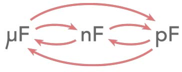 181 F To Nf Pf To Nf Capacitor Conversion Chart