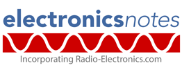 "Which Word Is Used In International Radio Communications To Denote The Letter ""R""? from www.electronics-notes.com"
